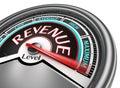 Revenue level conceptual meter indicate maximum isolated on white background Stock Photos