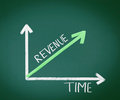 Revenue and Time illustration Stock Photo