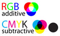 Rgb and cmyk Royalty Free Stock Images