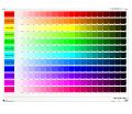 RGB Color Table Royalty Free Stock Photos