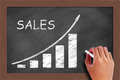 Rising sales graph hand with white chalk drawing bar on a blackboard Royalty Free Stock Images