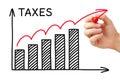 Rising Taxes Graph Concept