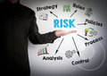 Risk management concept. Successful businessman at the light background