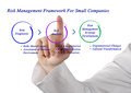 Risk Management Framework For Small Companies Royalty Free Stock Photo