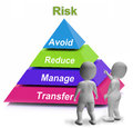 Risk pyramid shows risky or uncertain situation showing Royalty Free Stock Images