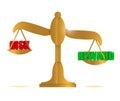 Risk and reward balance illustration