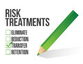 Risk treatment checklist illustration design over white Stock Image