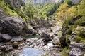 River Bellos in Canyon Anisclo Royalty Free Stock Photos