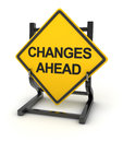 Road sign writing on changes ahead Royalty Free Stock Photo