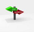 Roadsign signpost diabetes diet prevention to prevent diabetic overweight Stock Photo