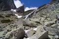 Rocky Mountain Peaks Europe