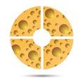 Round cheesy logo
