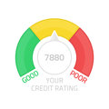 Round credit score gauge.