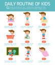Daily routine of happy kids. infographic element. Health and hygiene, daily routines for kids Royalty Free Stock Photo