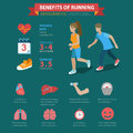 Running benefits flat vector infographics health care sports