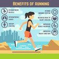 Running female, jogging women, cardio exercise. Health care infographics