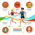 Running Infographics