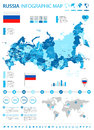 Russia - map and flag - infographic illustration