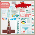 Russian federation infographics statistical data sights vector illustration Stock Image