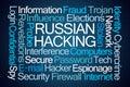 Russian Hacking Word Cloud