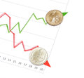 Russian ruble going down usa dollar going up but Royalty Free Stock Photo
