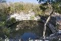 Sacred cenote at Chichen Itza Royalty Free Stock Photo
