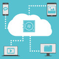 Safe cloud computing concept of with smartphone tablet laptop and pc monitor Royalty Free Stock Photo