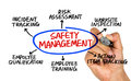 Safety management concept diagram hand drawing on whiteboard Stock Image