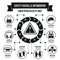 Safety overalls infographic concept, simple style