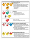 Safety symbols and warning signs Royalty Free Stock Photo