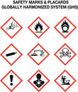 Title: Safety warning signs collection