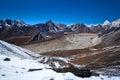 Sagarmatha national park nepal view from chukkung ri hill meters in the himalaya Stock Photo