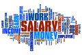 Salary employment issues and concepts word cloud illustration word collage concept Stock Image