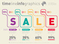 Sale infographic time line. Vector info graphics advertising ill Royalty Free Stock Photo