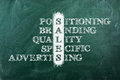Sales concept of handwritten on green blackboard Stock Image