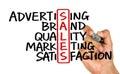Sales crossword handwritten on whiteboard concept Stock Photography