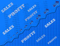 Sales and profit this is a upward trending stock path with the words Royalty Free Stock Photos