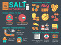 Salt infographic