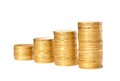 Savings increasing columns of gold coins isolated on white background Royalty Free Stock Photos