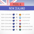 Schedule details of Cricket World Cup 2015.