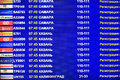 Schedules flights departing aircraft at the airport Royalty Free Stock Photo
