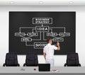 Scheme on chalk board businessman drawing business Stock Photo