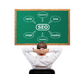Scheme seo on blackboard Stock Images