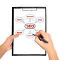 Scheme seo clipboard and hand drawing Stock Photography