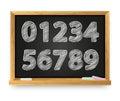 School blackboard with numbers