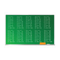 School board illustration with multiplication table Royalty Free Stock Photography