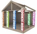 School Grades Levels Strong Foundation Education Building Beams Royalty Free Stock Photo
