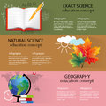 School science backgrounds set