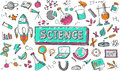 Science chemistry physics biology astronomy education subject