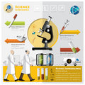 Science And Experimentation Infographic Royalty Free Stock Photo